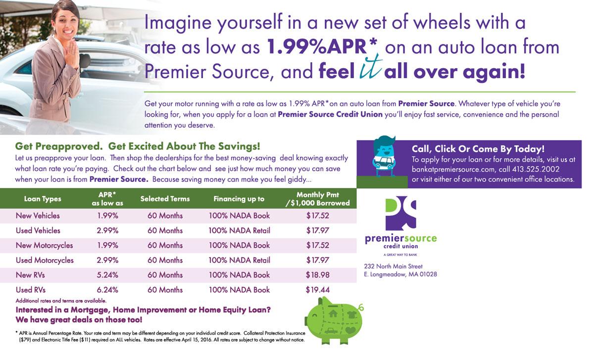 Direct Mail – Car Loan Postcard