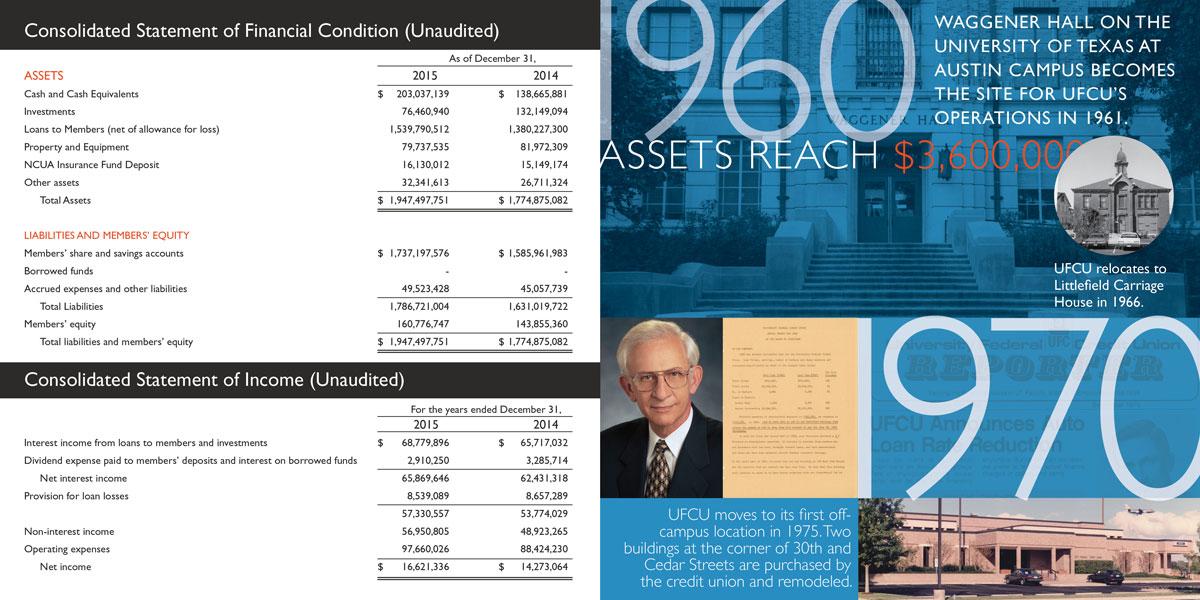 2015 Annual Report – 4