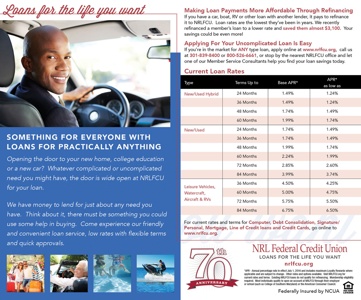 Loans Direct Mailer – Back