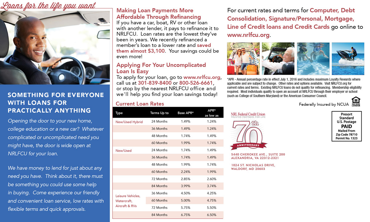 Loans Postcard – Front